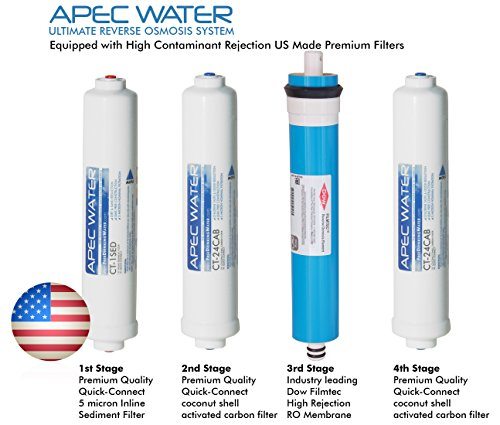 APEC Portable Countertop Reverse Osmosis Water Filter System With Case, Installation-Free, Fits Most STANDARD FAUCET (RO-CTOP-C) by APEC Water Systems (Image #5)