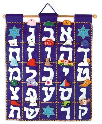 Pockets of Learning Aleph Bet Wall Hanging -- Blue, Hebrew Fabric Wall Décor for Children, Jewish Kid