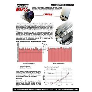 BRISK USA DR15SXC Premium Evo Spark Plug, 4 Piece