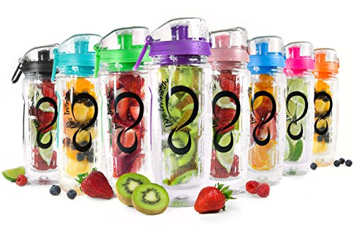 Live-Infinitely-32-oz-Fruit-Infuser-Water-Bottles-with-Time-Marker-Insulation-Sleeve-Recipe-eBook-Fun-Healthy-Way-to-Stay-Hydrated