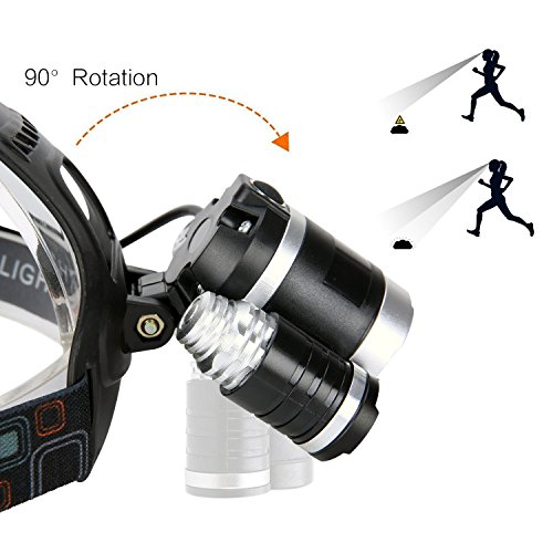 Led Headlamp,AstaaCity Brightest 8000 Lumen Flashlight,Rechargeable 18650 Headlight Flashlights Waterproof Hard Hat Light,Best Head Lights for Camping Running Hiking by AstaaCity (Image #3)