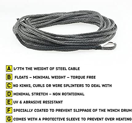 Capacity 4000 lbs Smittybilt 97704 19//64 x 30 Synthetic Winch Rope