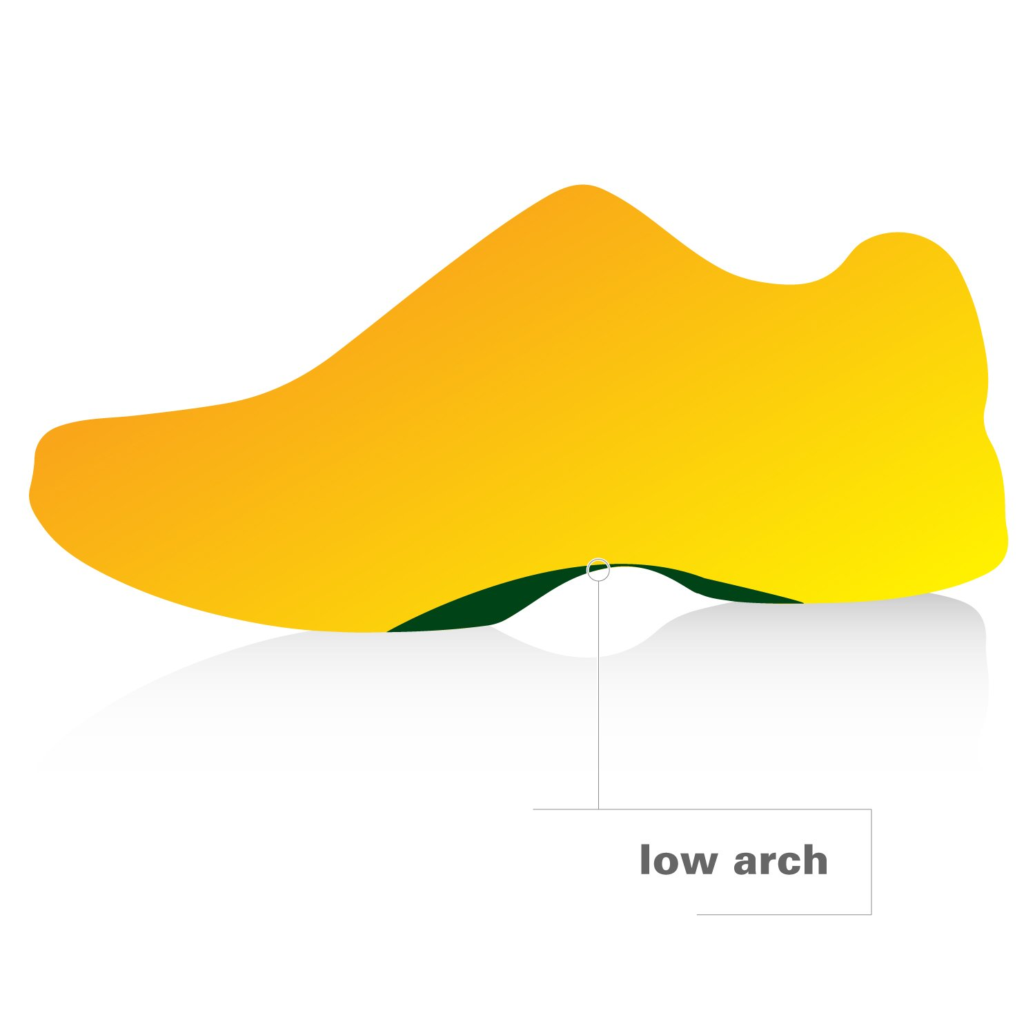 Spenco Polysorb Heavy Duty Maximum All Day Comfort and Support Shoe Insole, Women's 11-12.5/Men's 10-11.5 by Spenco (Image #5)