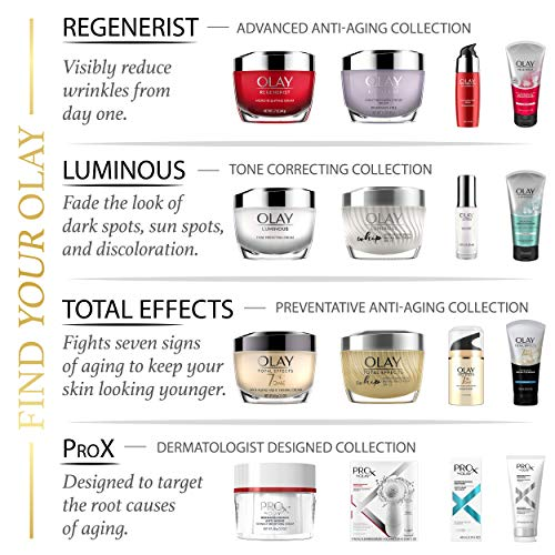 51OAS8a2qiL - Anti-Aging Face Moisturizer Cream by Olay Regenerist, Micro-Sculpting & Fragrance-Free 1.7 Ounces (packaging may vary)