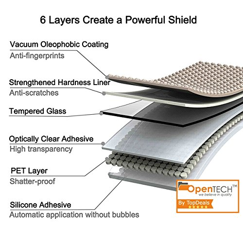 OpenTech® Tempered Glass Screen Protector for Apple iPhone 6 / 6s with  Installation kit (2 5 D and Full Transparent)