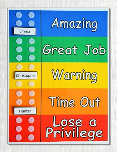 Behavior Chart for Multiple Kids, 1 to 6 Custom Movable Name - Charts Making