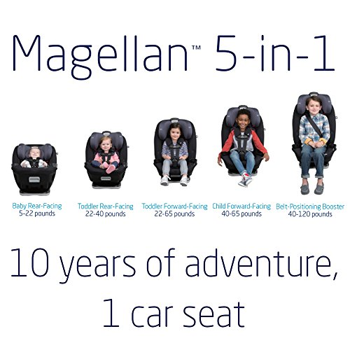 $289.99 Target Infant Car Seats Maxi,Cosi Maxi,Cosi Magellan All,In,One Convertible Car Seat With 5 Modes, Blue Opal, Blue Opal, One Size 2019