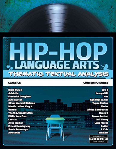 Hip-Hop Language Arts: Thematic Textual Analysis