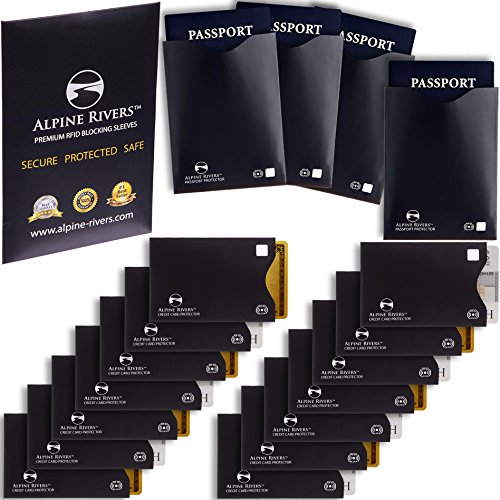 Blocking Passport Protectors Protection perfectly product image