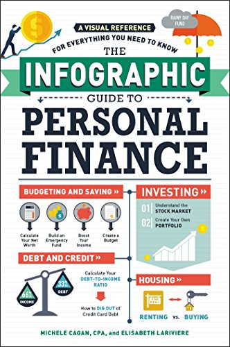 16 Personal Finance Principles Every Investor Should Know Ebook