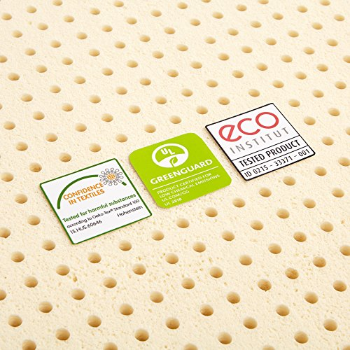 Pure Green 100% Natural Latex Mattress Topper - Medium Firmness - 2