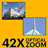 KODAK PIXPRO Astro Zoom AZ421-WH 16MP Digital