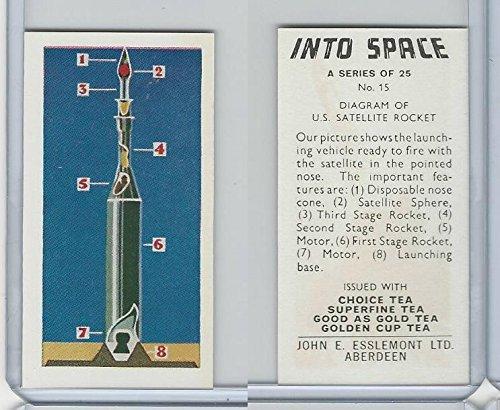 Satellite Rocket - E0-0 Esslemont Tea, Into Space, 1966, 15 Diagram of US Satellite Rocket