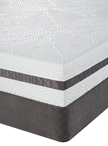 Queen Mattress Sets With Box Springs Shop Queen Size