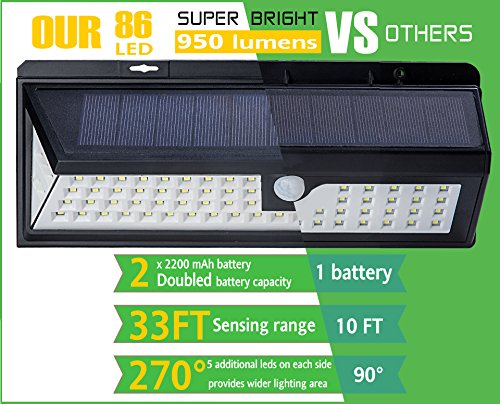 Battery Security Lights Outdoor Solar powered security lights with 86 leds motion activated outdoor solar powered security lights with 86 leds motion activated outdoor lights outside solar lights motion sensor workwithnaturefo