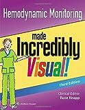 img - for Hemodynamic Monitoring Made Incredibly Visual (Incredibly Easy! Series ) book / textbook / text book