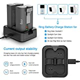 Battery Charger for Ring Doorbell 2 - Charging