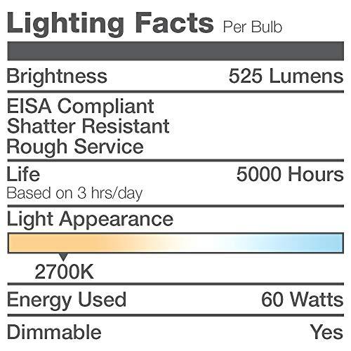 GoodBulb 60 Watt Light Bulbs, Dimmable A19 Bulb with E26 Base, Rough Service Bulb, Clear Energy-Efficient Incandescent Bulbs, 525 Lumens, 130 Volts, for Various Light Fixtures (24 Pack) by GoodBulb (Image #5)