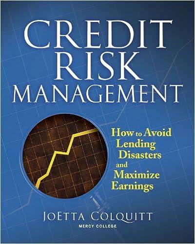 credit risk management ebook free