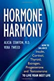 Magnus Internal Harmony Progesterone Cream Reviews