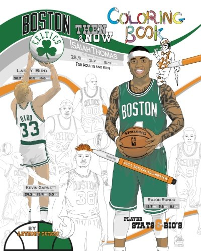 Isaiah Thomas and the Boston Celtics: Then and Now: The Ulti