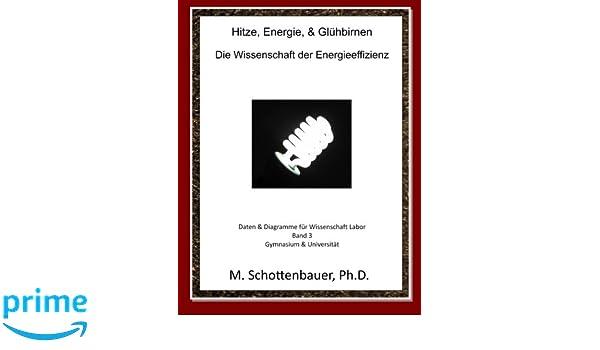 Hitze, Energie, & Glühbirnen: Die Wissenschaft der Energieeffizienz ...