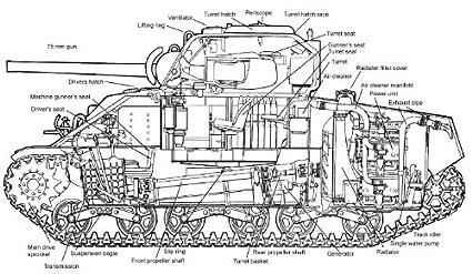 amazon com m4 sherman battle tank diagram schematic glossy burst m4 schematic m4 schematic #10
