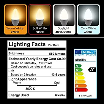 Albrillo E12 Bulb, LED Candelabra Light Bulbs 60 Watt Equivalent, Soft White 3000K LED Chandelier Bulbs, Decorate Candle Base E12 Non-Dimmable, 4 Pack