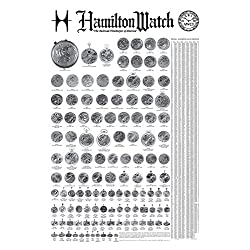 AWCI A Special Collection of Hamilton Watch Movements Poster 24x36
