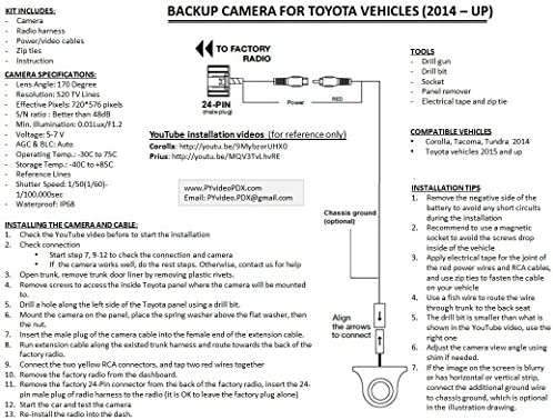 PYvideo Backup Camera Kit for TOYOTA Prius 2015-up , Corolla 2014-up , Scion 2016-up and more