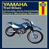 Yamaha Trail Bikes, 1981-03, Max Haynes, 1620920654