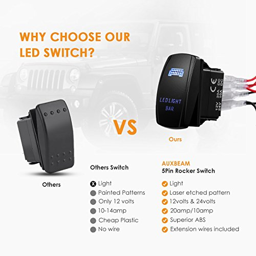 Auxbeam LED Light Bar Rocker Switch with Switching Lines for 12 / 24V Cars, Motorcycles, Buses, Boats, RVs, Trailers by Auxbeam (Image #3)