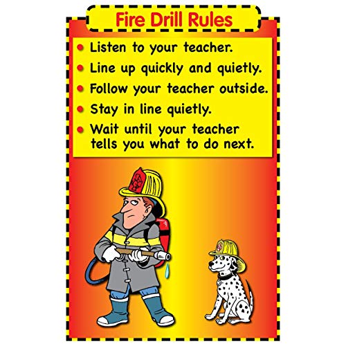 Ring Cards Fire Drill Rules Educational Laminated Chart