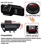 Super HD Vehicle Camera 1280x720 Pixels 1000 TV