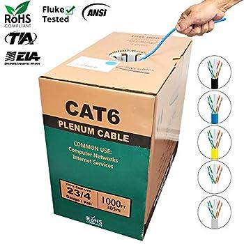Image of 550MHZ CAT6 BLUE PLENUM CABLE 1000ft Bulk Cat 6 Cables