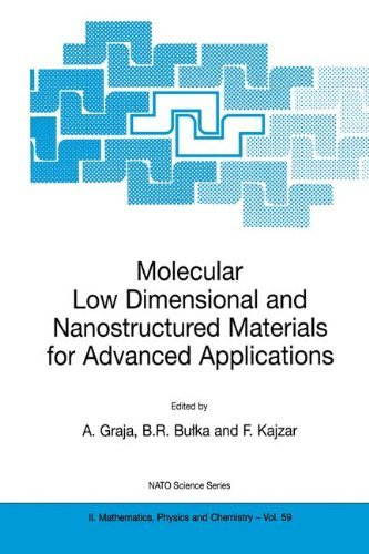 Download Molecular Low Dimensional and Nanostructured Materials for Advanced Applications (Nato Science Series II:) Pdf