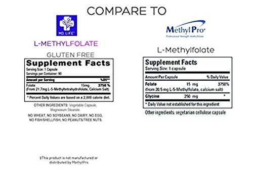 Save $$$ MD Live 5-MTHF L-Methylfolate 15MG Professional Strength Active Folate 90 Capsules by MD Life (Image #5)