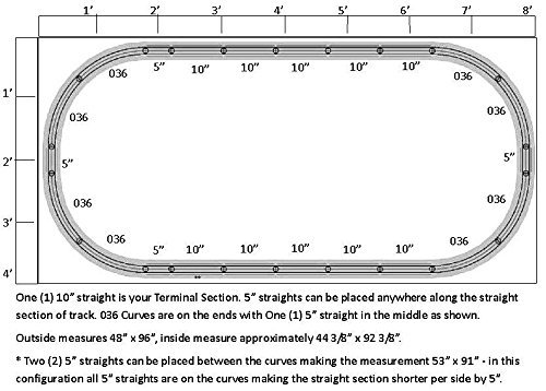 48x96 FASTRACK TRACK COMPLETE OVAL SET (Fastrack Terminal)