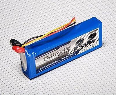 3. Turnigy 2200mAh 2S 25C Lipo Pack