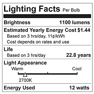 Great Eagle A19 LED Light Bulb, 12W (75W Equivalent), UL Listed, 2700K (Warm White), 1100 Lumens, Non-dimmable, Standard Replacement (4 Pack)
