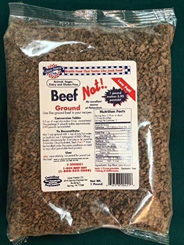 Meat Substitutes
