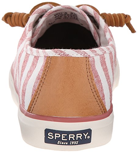 Seacoast 9 Us Multicolore Donna Strpe Multi Sperry Top Sider pSqw6E60