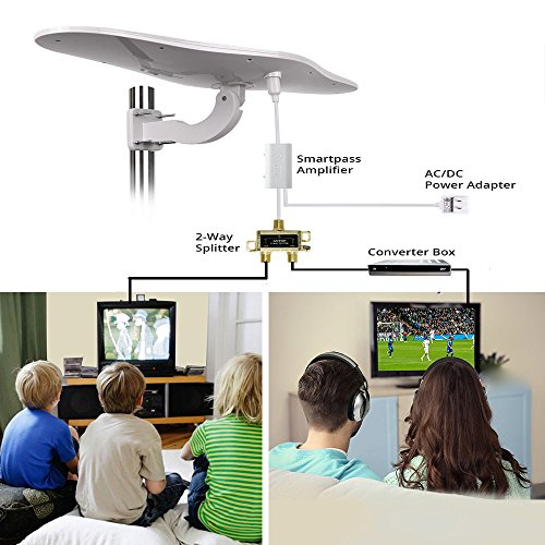 Outdoor/RV HDTV Antenna - ANTOP Omni-Directional Wing TV Antenna with Smartpass Amplifier &Noise-Free 4G Filter and VHF/UHF Range Enhanced for 70 Miles Reception,Suitable for Outdoor/RV/Attic Use (33 by ANTOP (Image #2)