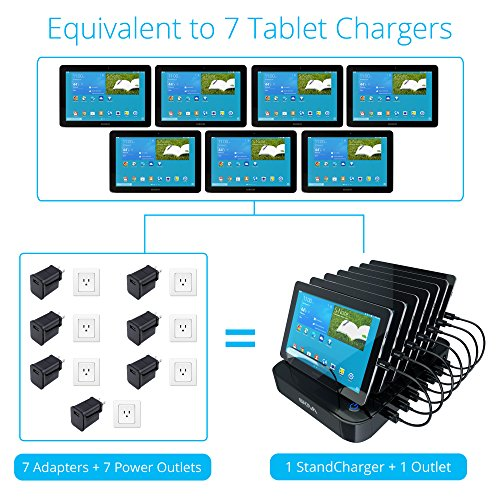 [2-Pack] Skiva StandCharger 7-Port 84W/16.8A Desktop USB Fast Charging Station Dock with '28 units of Short (0.5ft) microUSB Cables' for Samsung, Smart Phones, Tablets, Wearables & more [Model:AC127] by SKIVA (Image #4)
