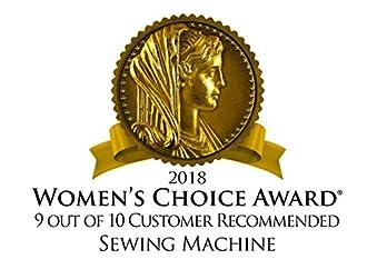Mini Sewing Machine Image