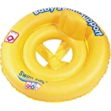 Swim Safe Inflatable Tube Step A