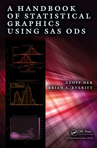 Download A Handbook of Statistical Graphics Using SAS ODS Pdf