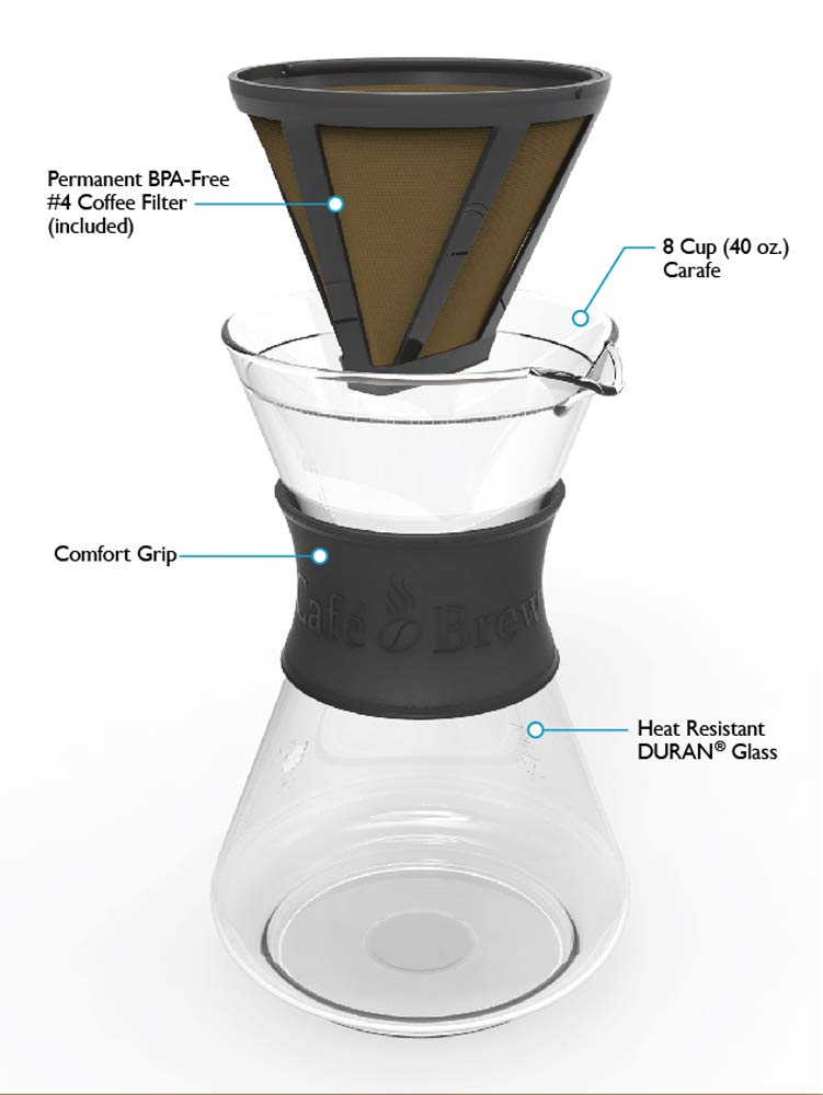 CAFÉ BREW COLLECTION Pour Over Coffee Maker with Permanent BPA Free #4 Coffee Filter/Coffee Dripper- Heat Resistant Duran Borosilicate Glass 8 Cup (40 oz) Carafe & Black Silicone Comfort Grip by CAFÉ BREW COLLECTION