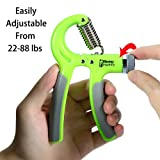 Hand Grip Strengthener - Free Waterproof Carrying Case and Exercise Guide - 100% Life Time Guarantee