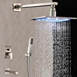 Gowe Shower Heads Review and Comparison